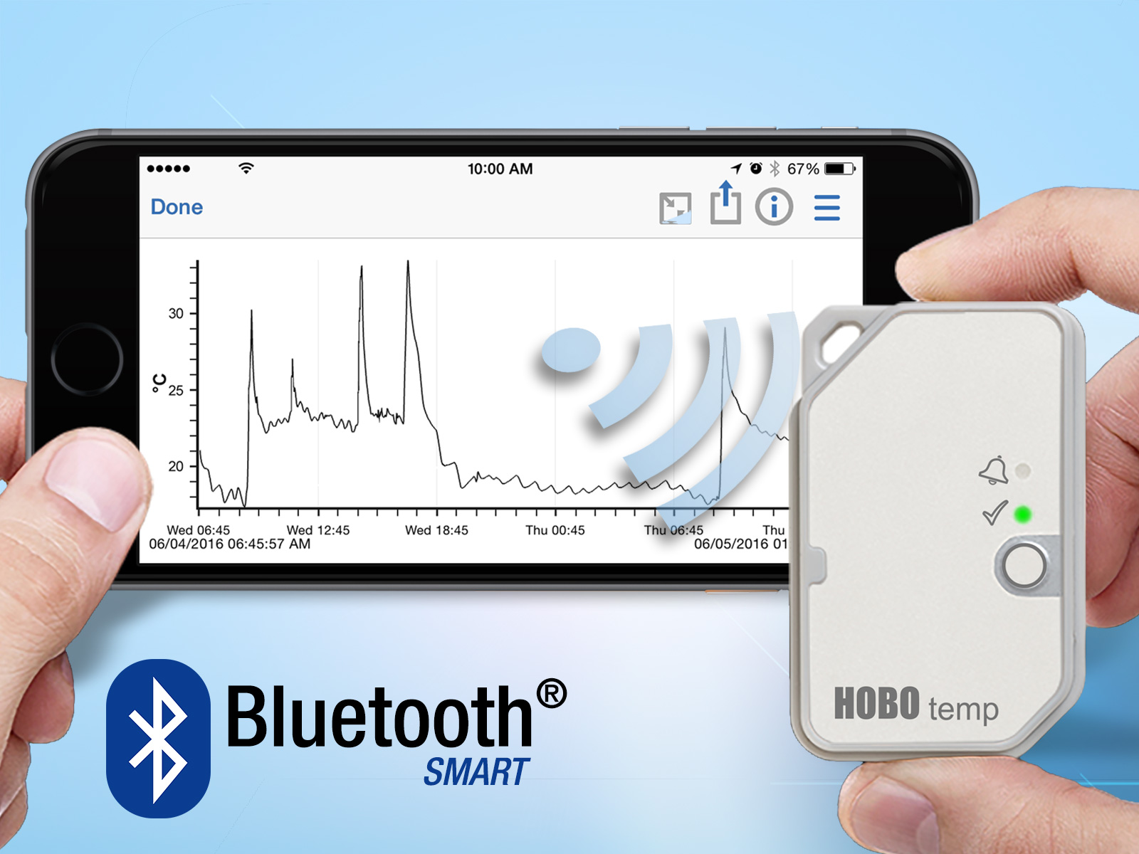ONSET HOBO MX-100 Bluetooth Datenlogger