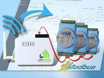 LineMetrics mit ADAM-Modbus-Modulen