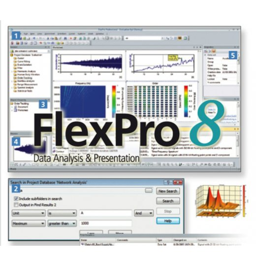 FlexPro Messdatenanalyse